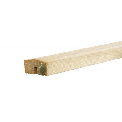 Mellomtoppavslutning PLUS Klink/Planke - lengde 174 cm